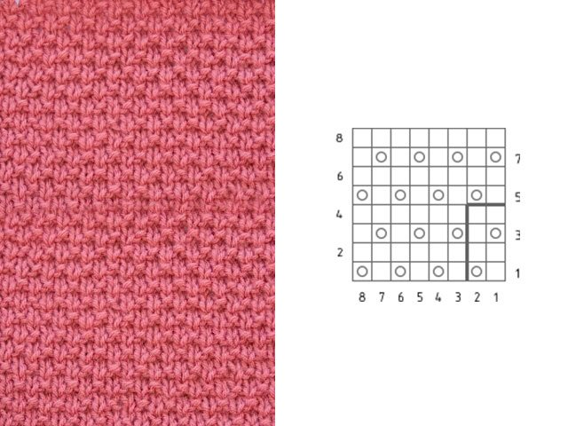 Breipatronen en patronen - beschrijving
