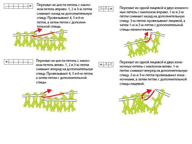 Mezgimo modeliai ir modeliai - aprašymas