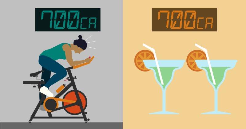 Lichamelijke activiteit