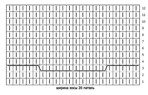 Gebreide vlechten met naalden - schema's met een beschrijving