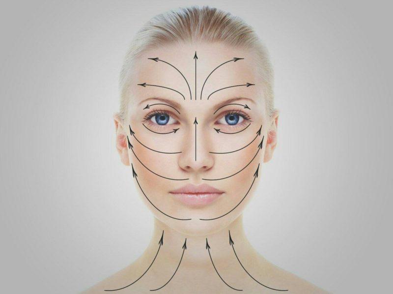 Het principe van het aanbrengen van crème met ureum op het gezicht