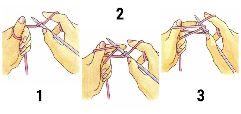 Loop Set: methode 2